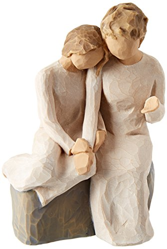 Perhaps your grandma is a collector of the Willow Tree figurines or maybe you will make this a first in a new collection.  sc 1 st  InTopTen.com & Best Christmas Gifts For Grandma - 2019 Edition - InTopTen.com